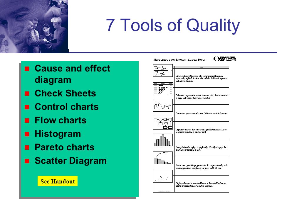 7 Tools of Quality Cause and effect diagram Check Sheets