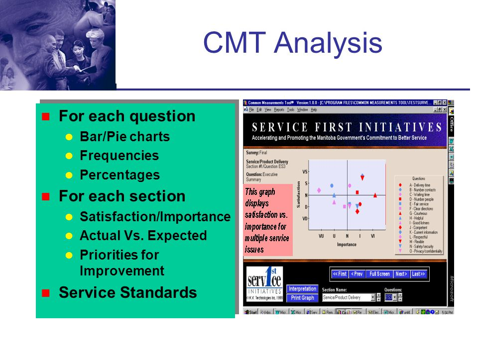 CMT Analysis For each question For each section Service Standards