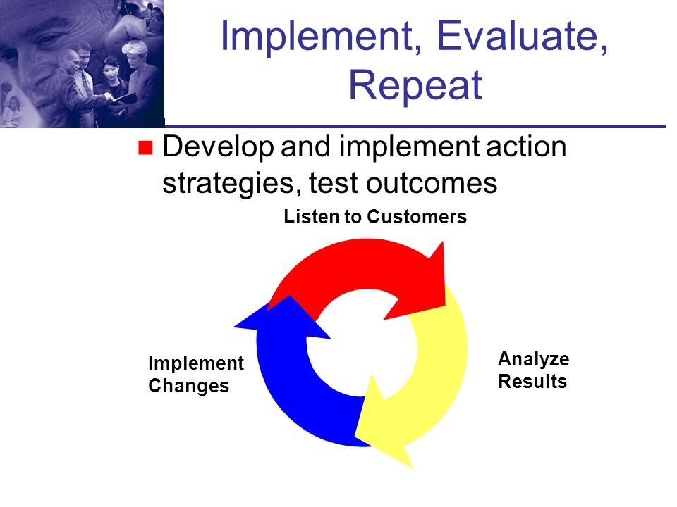Implement, Evaluate, Repeat