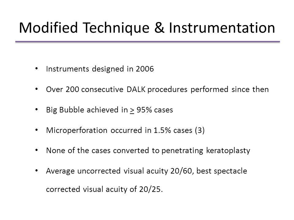Modified Technique & Instrumentation