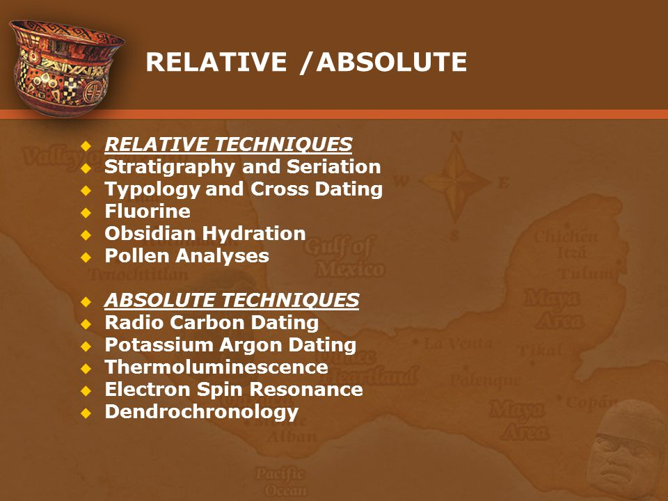 absolute and relative dating definition