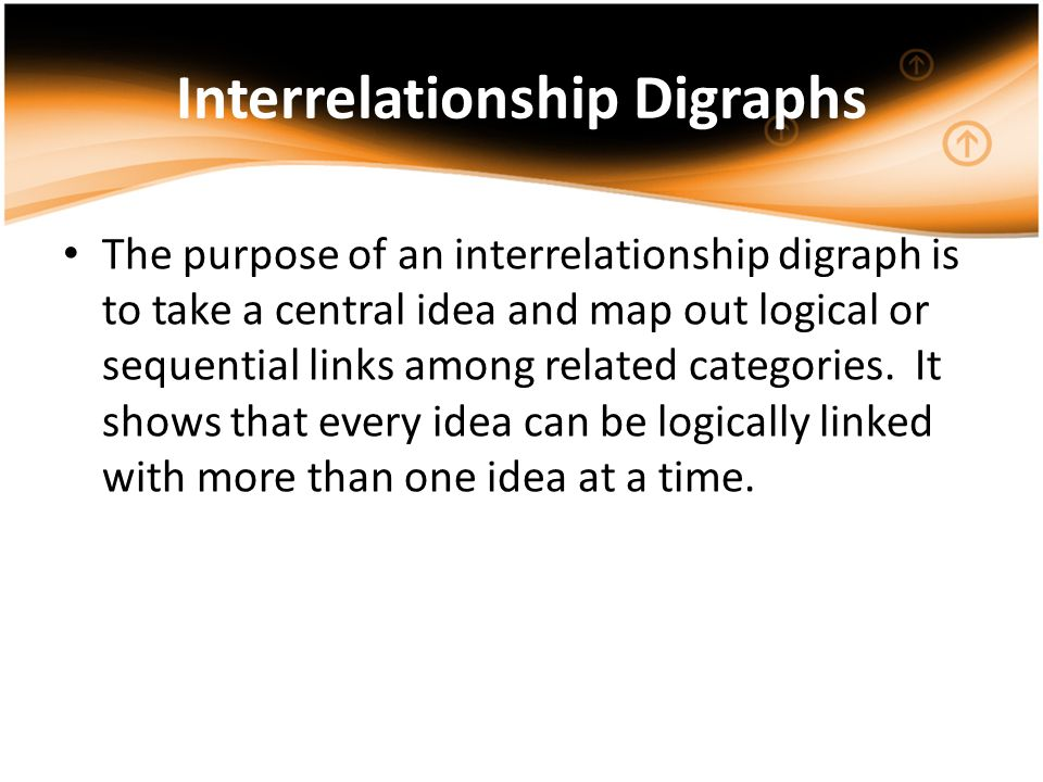 Interrelationship Digraphs