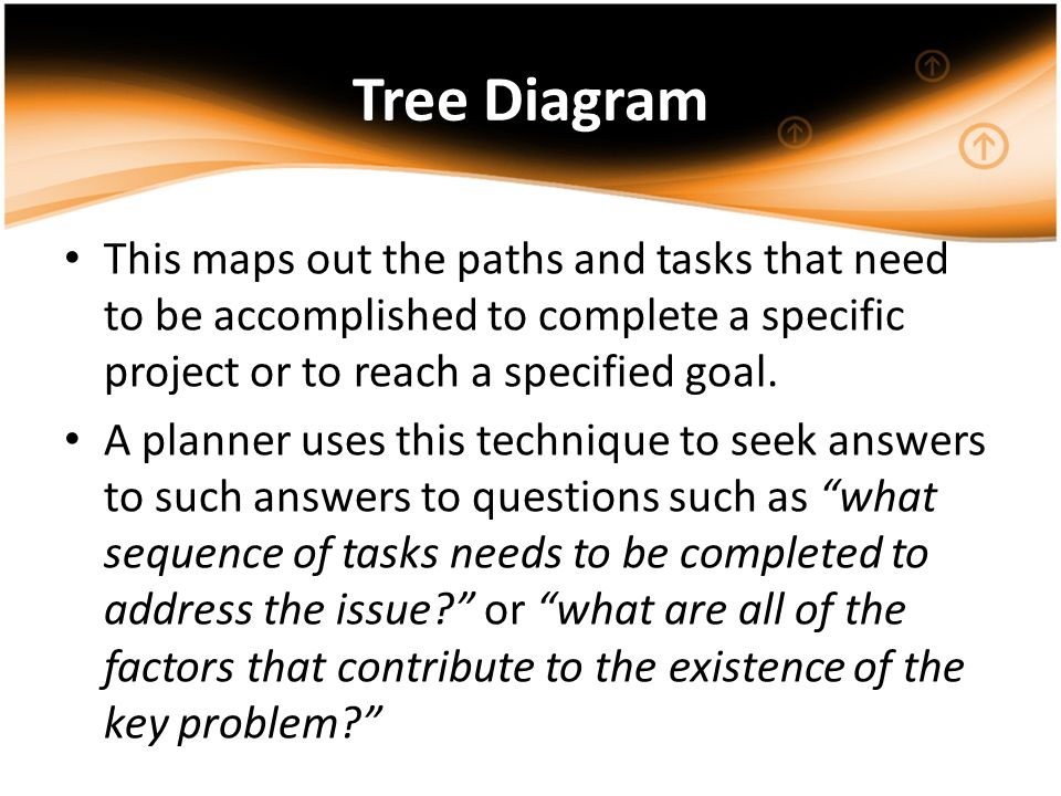 Tree Diagram This maps out the paths and tasks that need to be accomplished to complete a specific project or to reach a specified goal.