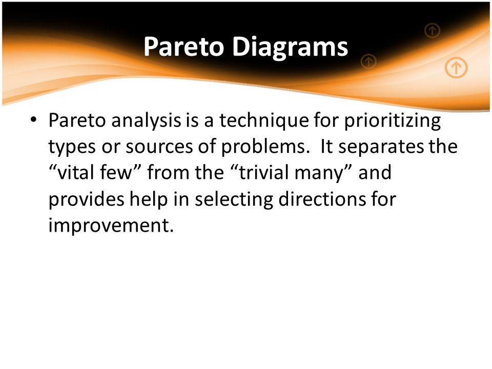 Pareto Diagrams