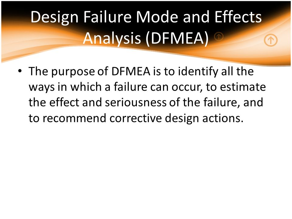 Design Failure Mode and Effects Analysis (DFMEA)