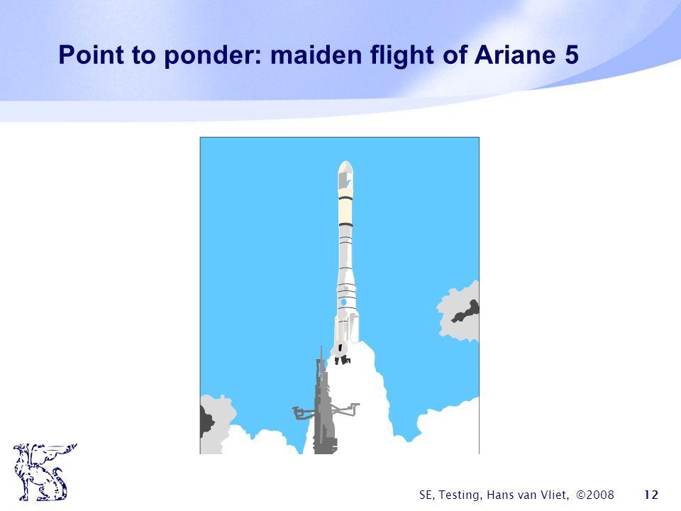 Point to ponder: maiden flight of Ariane 5