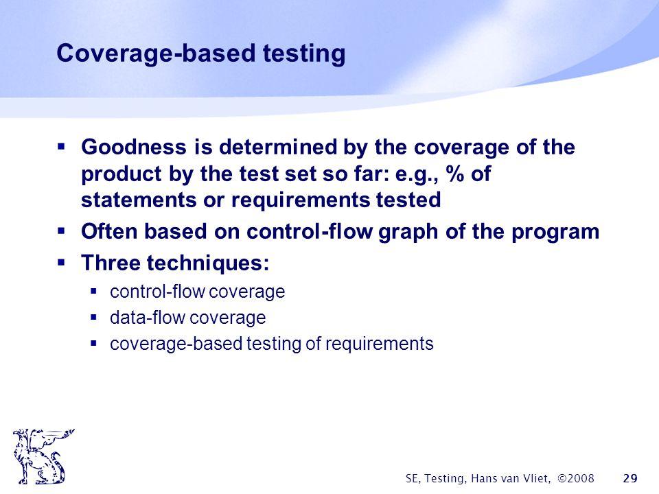Coverage-based testing