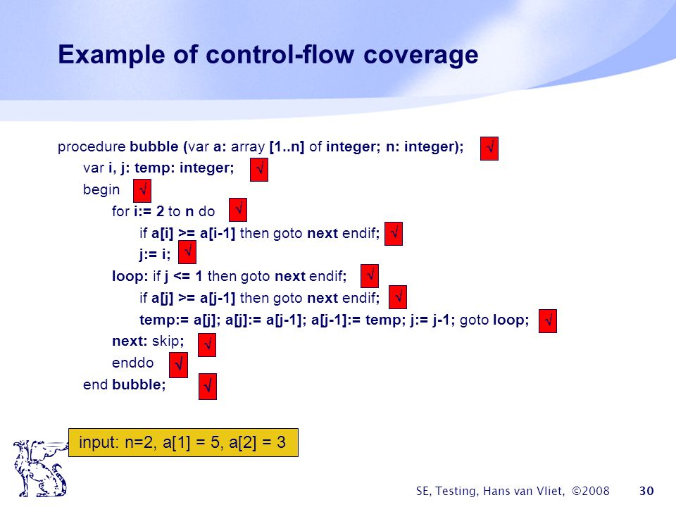 Example of control-flow coverage