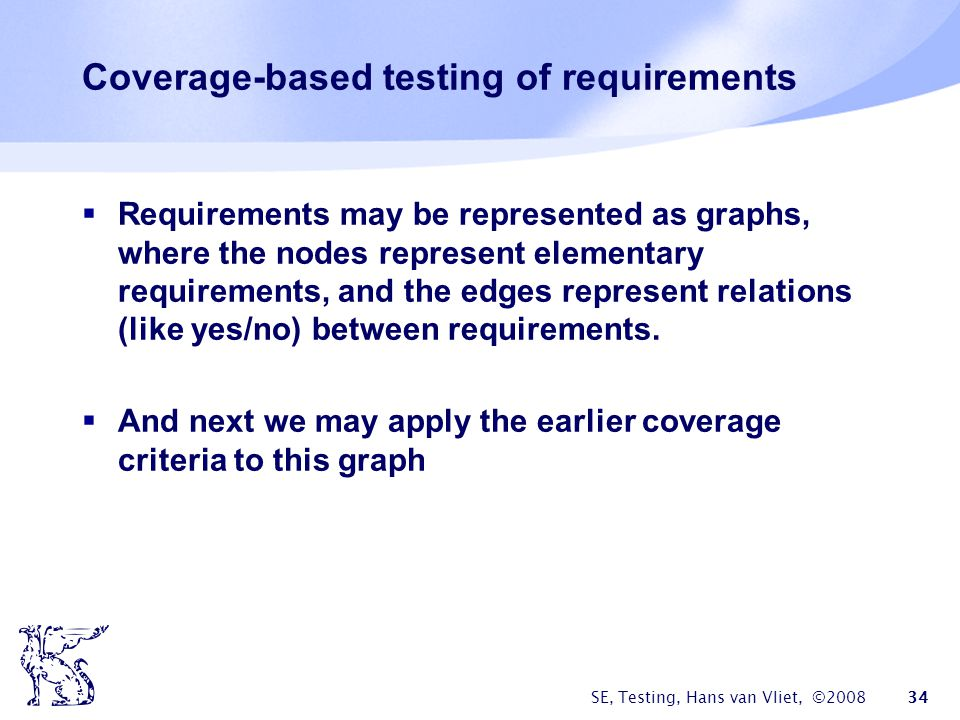 Coverage-based testing of requirements