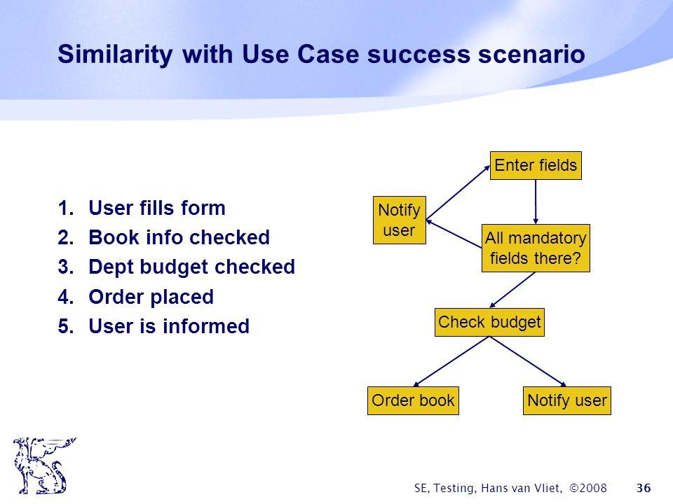 Similarity with Use Case success scenario