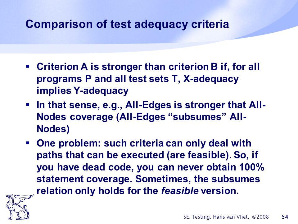 Comparison of test adequacy criteria