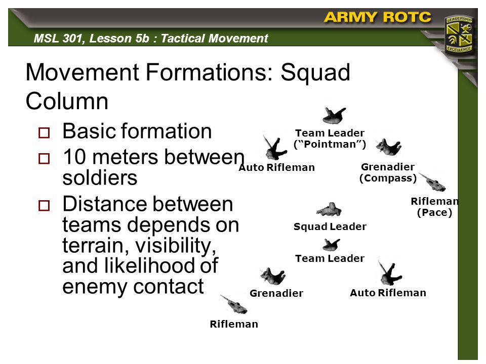 Movement Formations: Squad Column