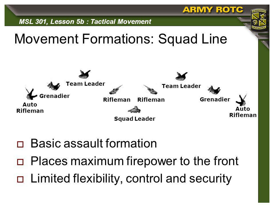 Movement Formations: Squad Line