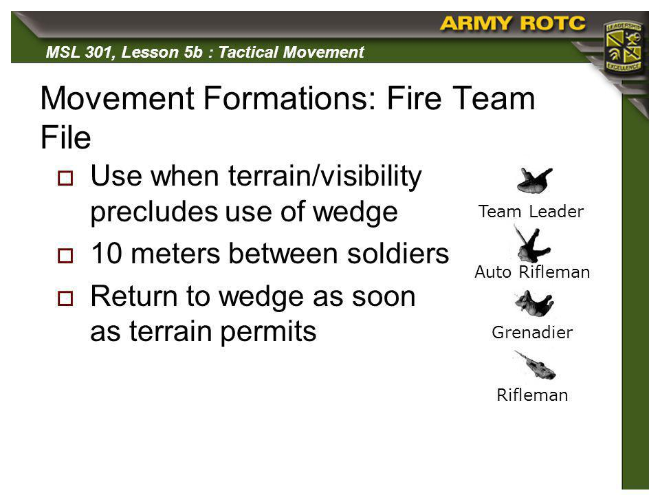 Movement Formations: Fire Team File