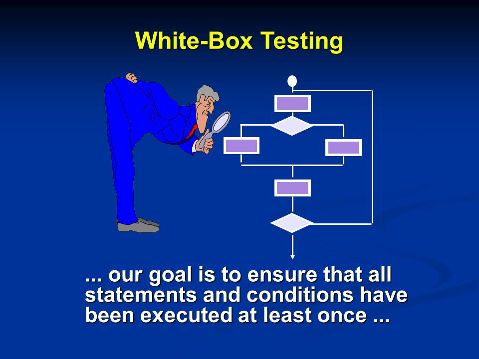 White-Box Testing ... our goal is to ensure that all