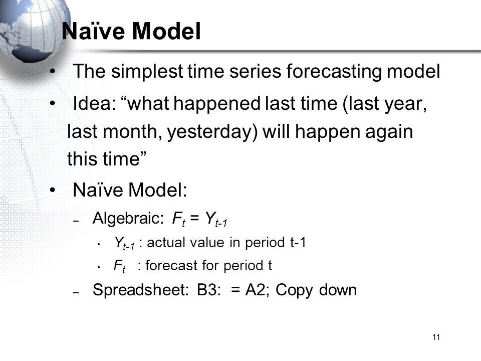 Naïve Model The simplest time series forecasting model
