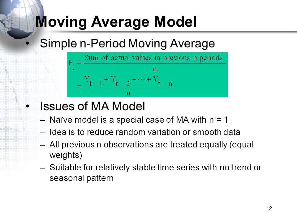Moving Average Model Simple n-Period Moving Average Issues of MA Model