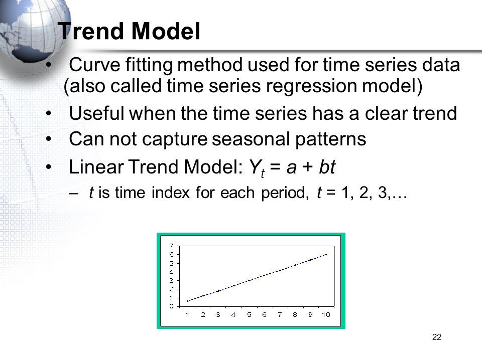 Trend Model Curve fitting method used for time series data (also called time series regression model)