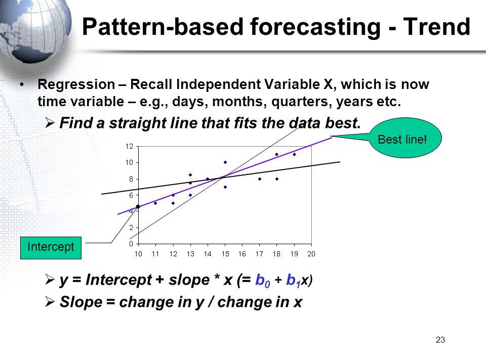 Pattern-based forecasting - Trend