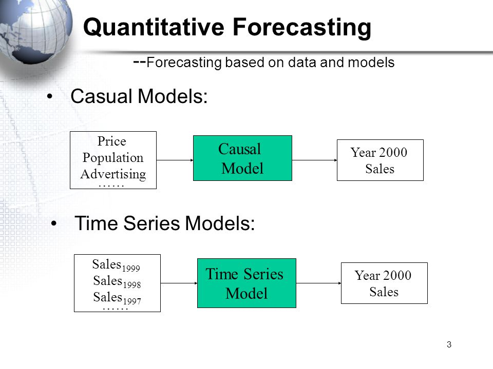 three quantitive forecasting Qualitative and quantitative analysis each the advantages of qualitative forecasting participating experts are questioned about their forecast two or three.