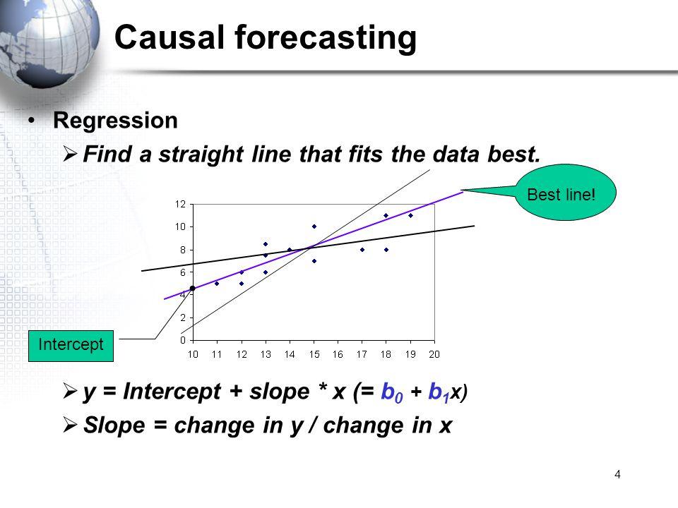 Causal forecasting Regression