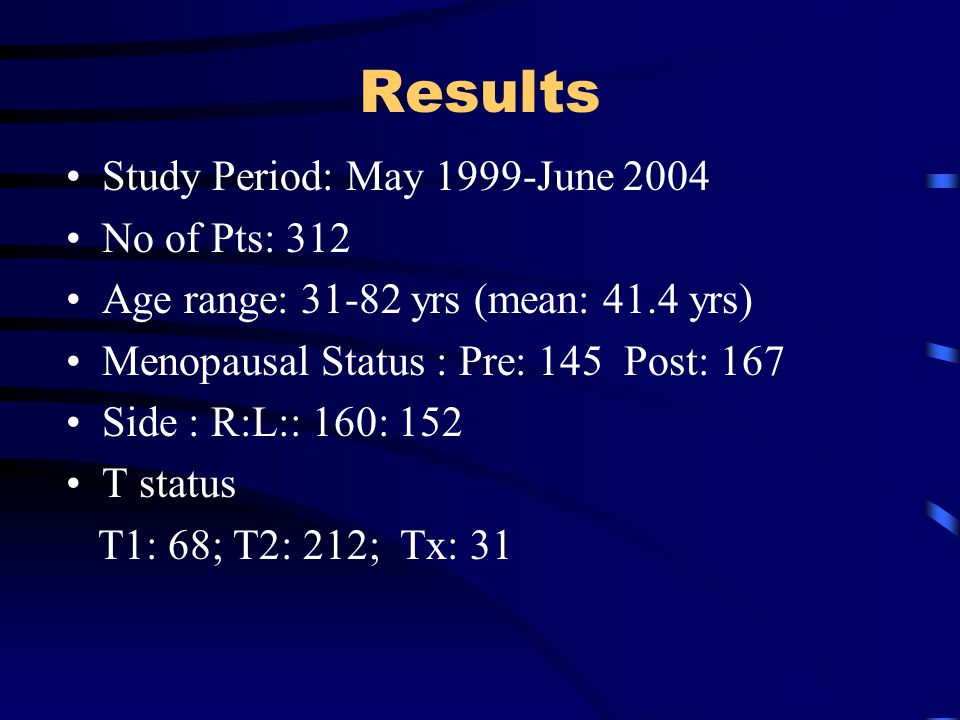 Results Study Period: May 1999-June 2004 No of Pts: 312