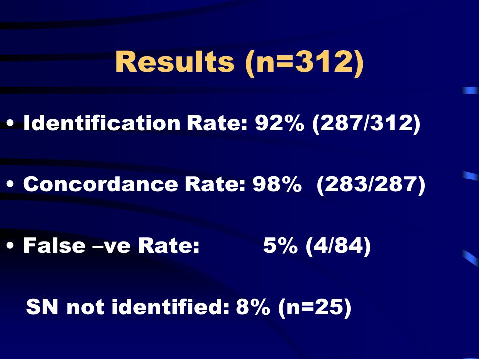 Results (n=312) Identification Rate: 92% (287/312)