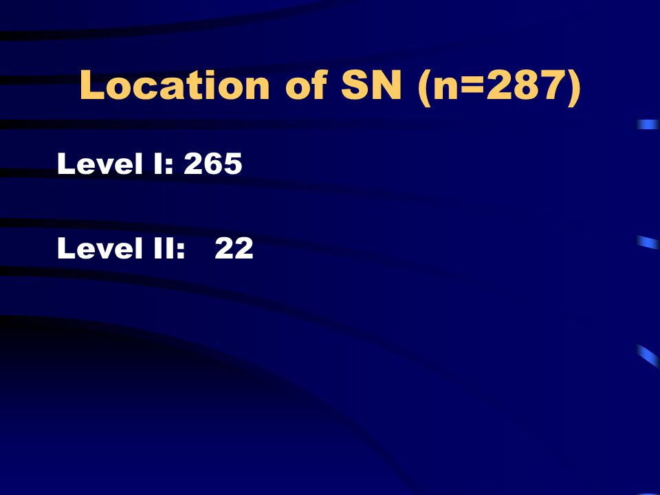 Location of SN (n=287) Level I: 265 Level II: 22