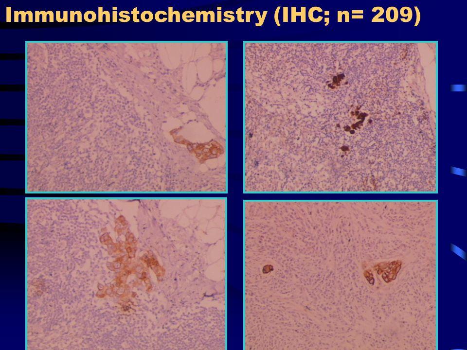 Immunohistochemistry (IHC; n= 209)