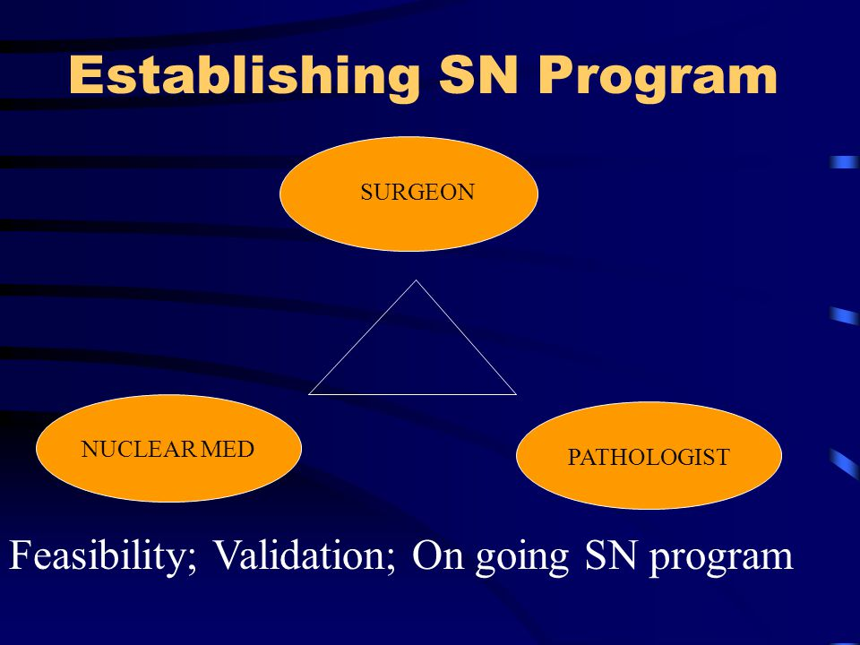 Establishing SN Program
