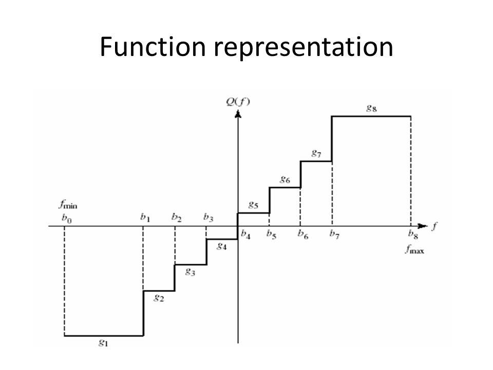 Function representation