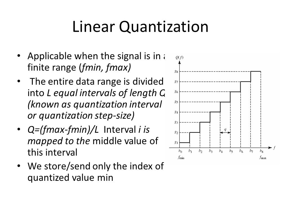 Linear Quantization Applicable when the signal is in a finite range (fmin, fmax)