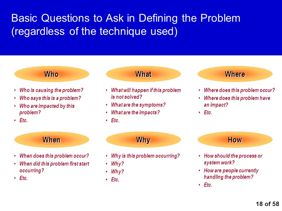 Basic Questions to Ask in Defining the Problem (regardless of the technique used)
