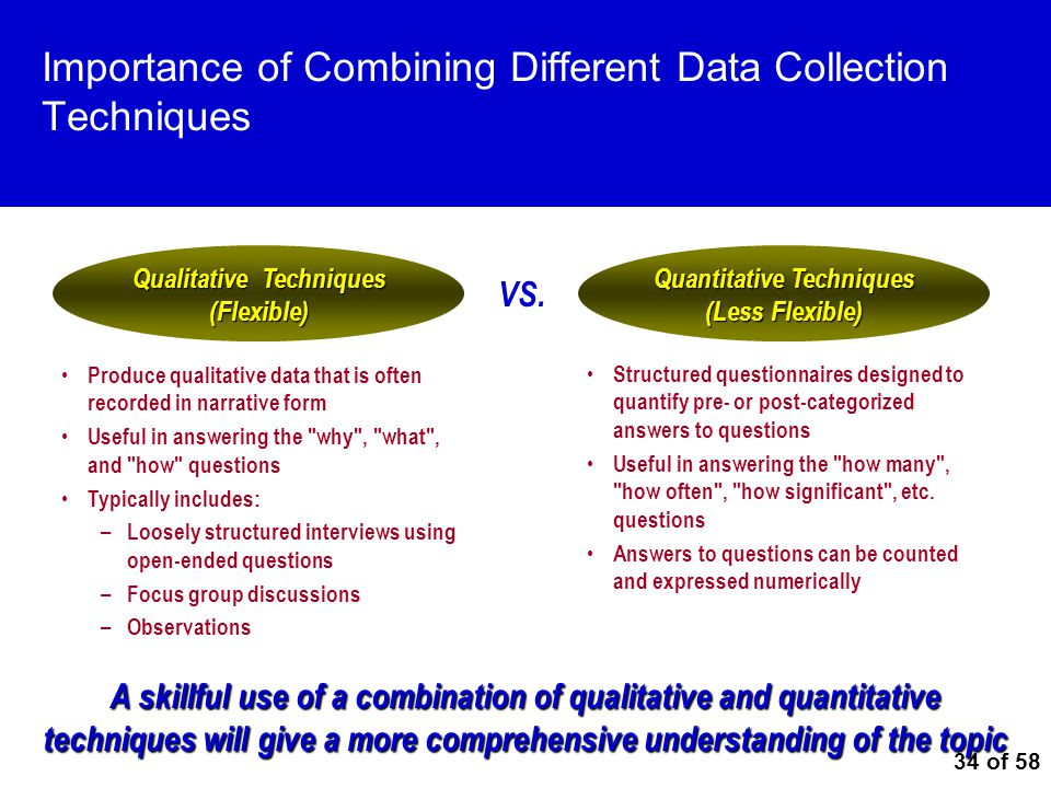 What Is the Purpose of Collecting Data?
