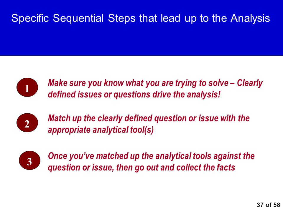 Specific Sequential Steps that lead up to the Analysis