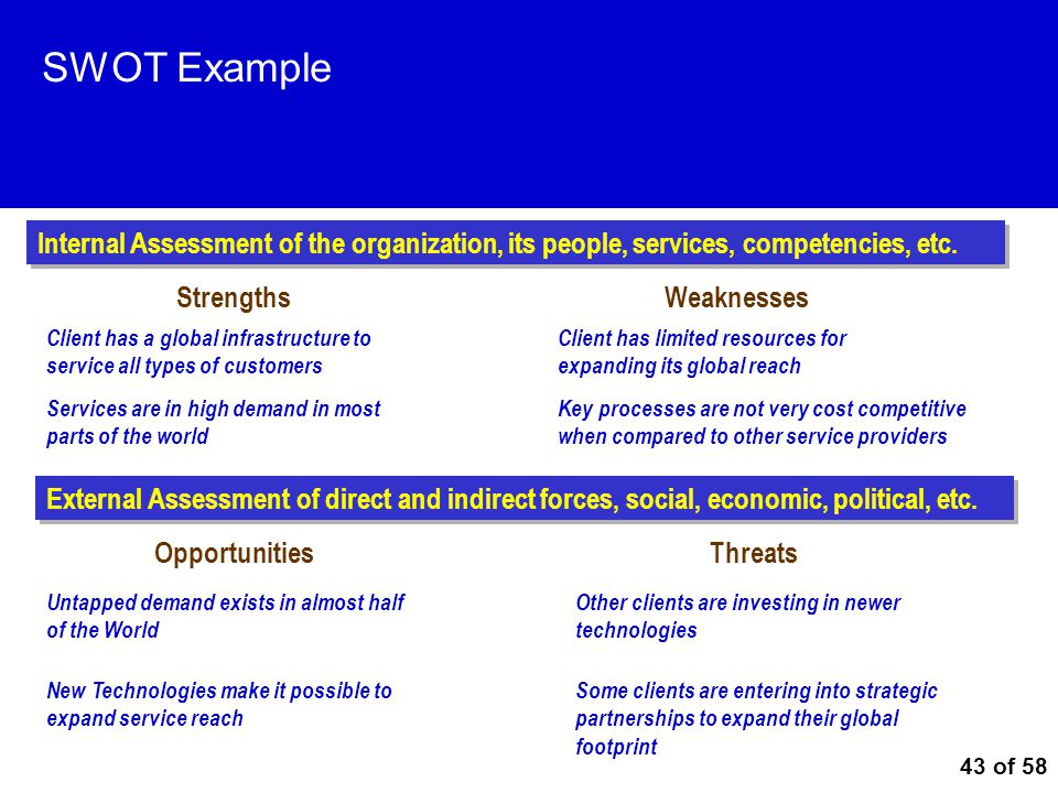 SWOT Example Internal Assessment of the organization, its people, services, competencies, etc. Strengths.
