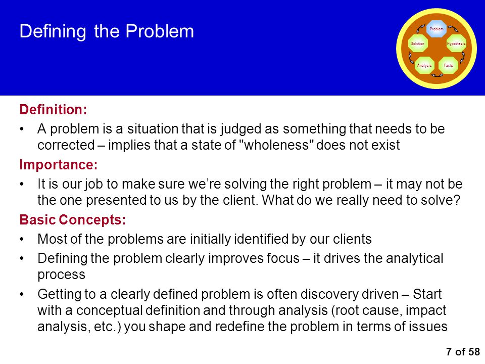 Defining the Problem Definition: