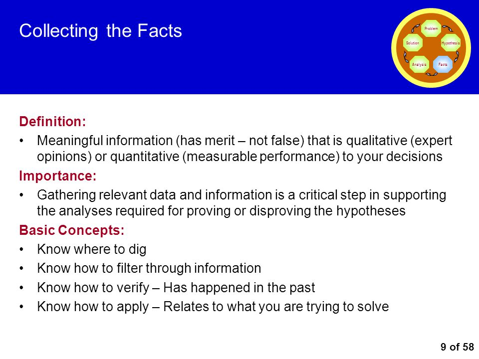 Collecting the Facts Definition: