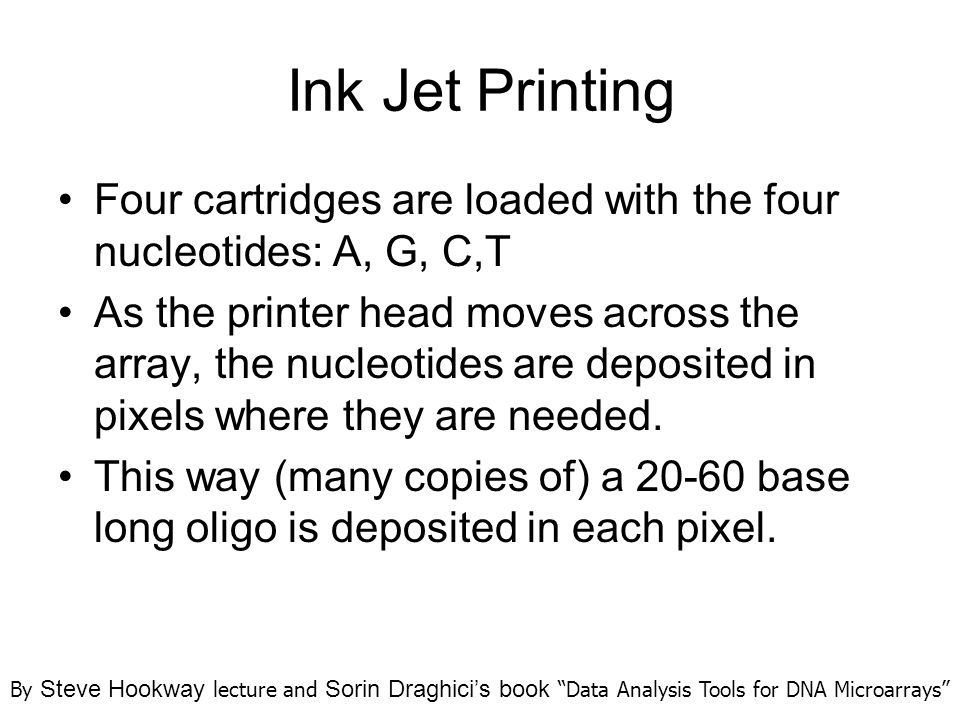 Ink Jet Printing Four cartridges are loaded with the four nucleotides: A, G, C,T.