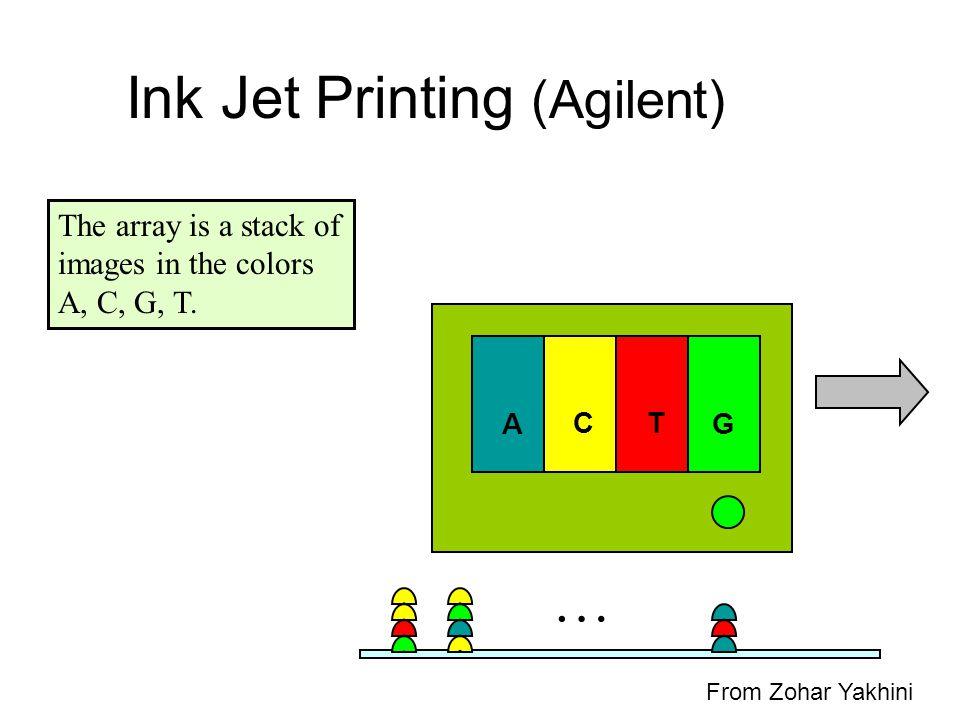 Ink Jet Printing (Agilent)