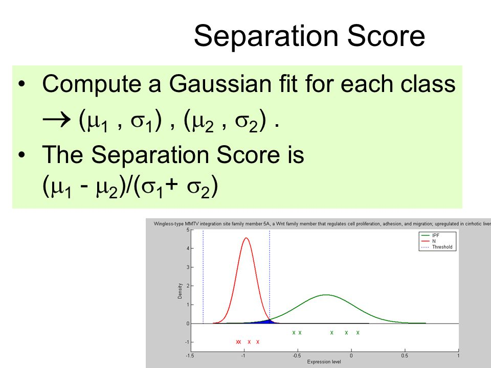 Separation Score Compute a Gaussian fit for each class  (1 , 1) , (2 , 2) .