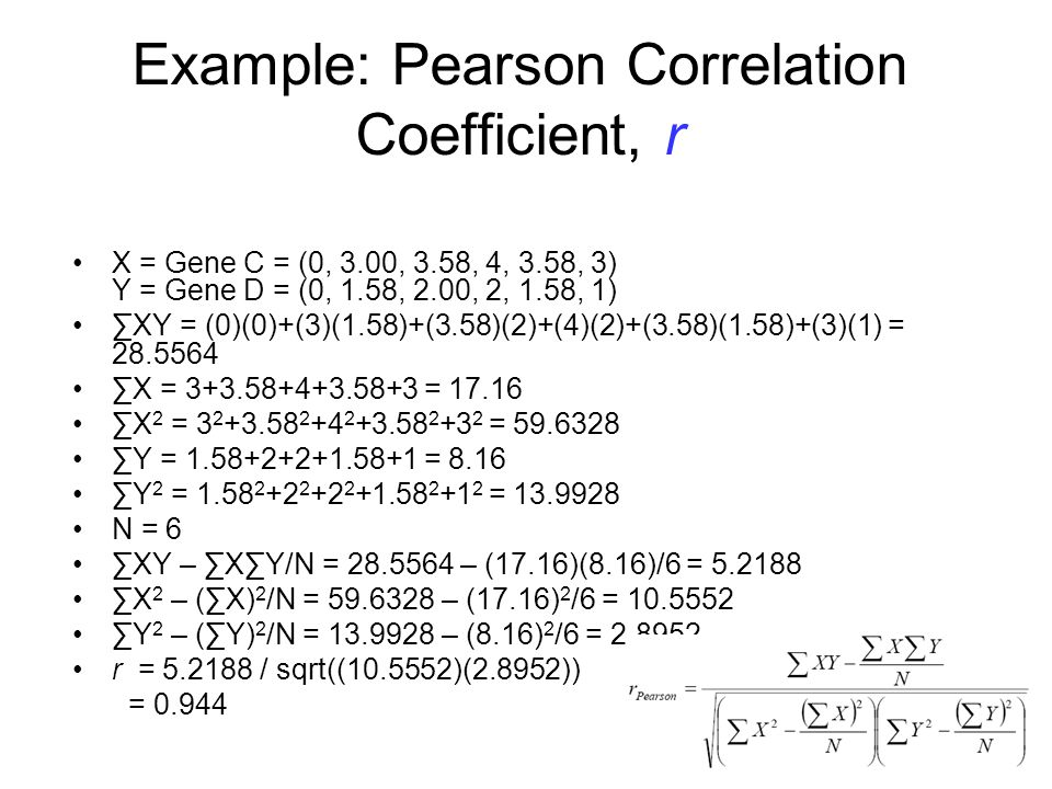Example: Pearson Correlation Coefficient, r