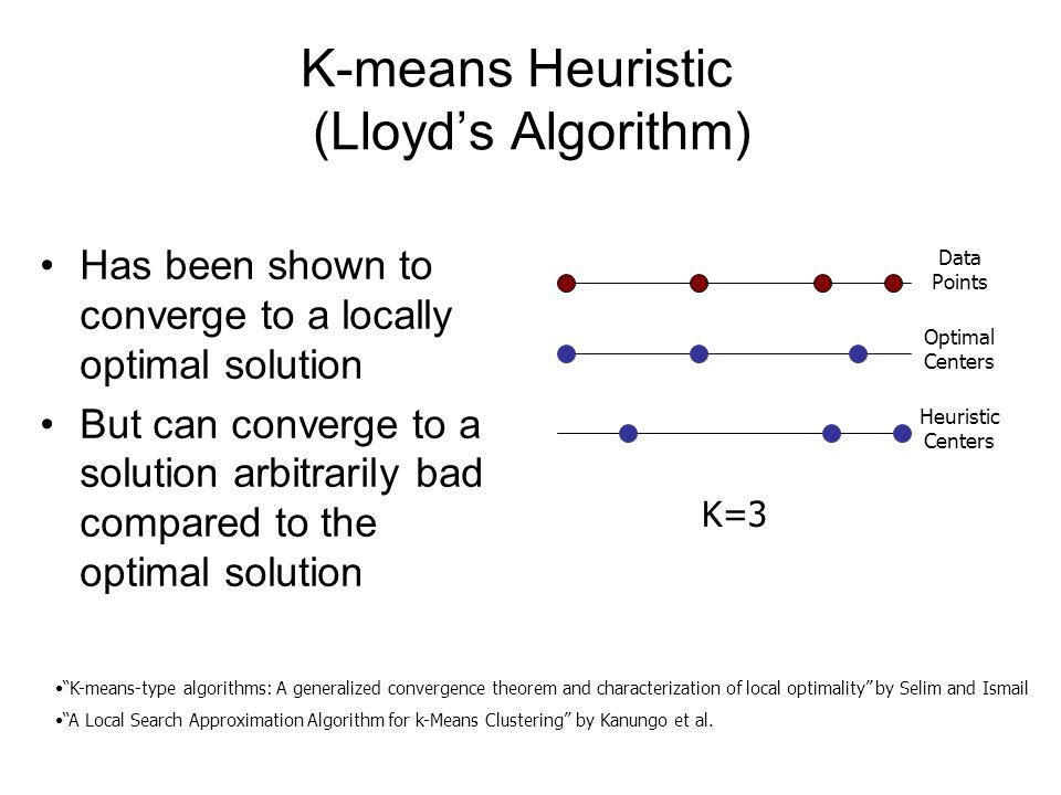 K-means Heuristic (Lloyd's Algorithm)