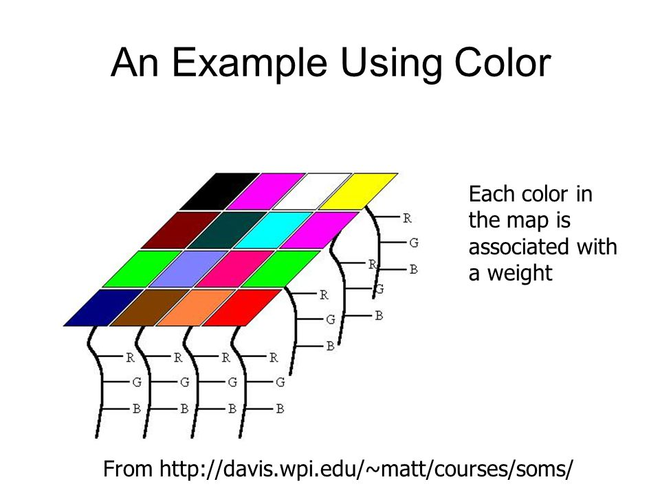 From http://davis.wpi.edu/~matt/courses/soms/