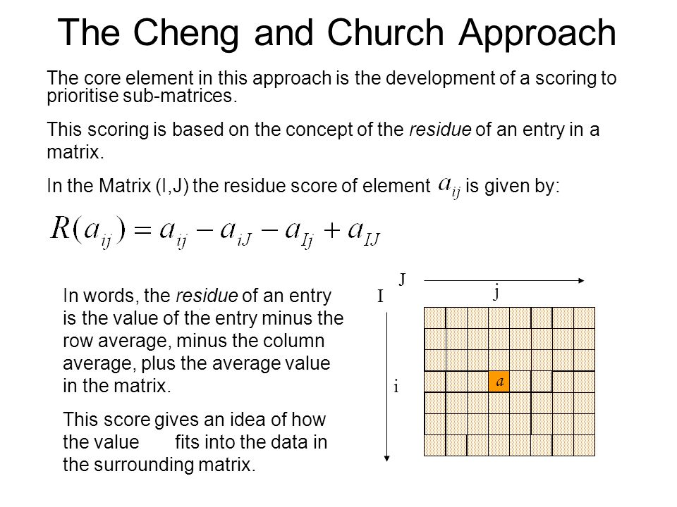 The Cheng and Church Approach