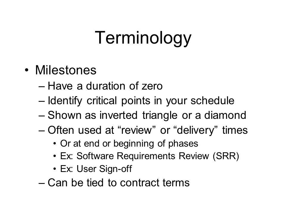 Terminology Milestones Have a duration of zero