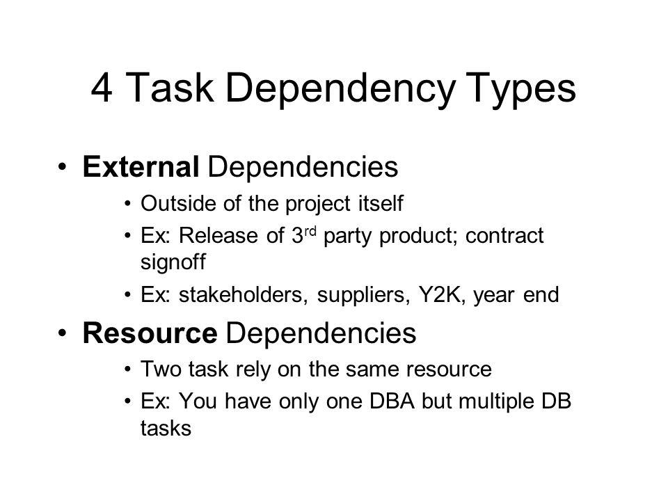 4 Task Dependency Types External Dependencies Resource Dependencies