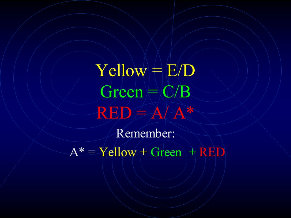 Yellow = E/D Green = C/B RED = A/ A*