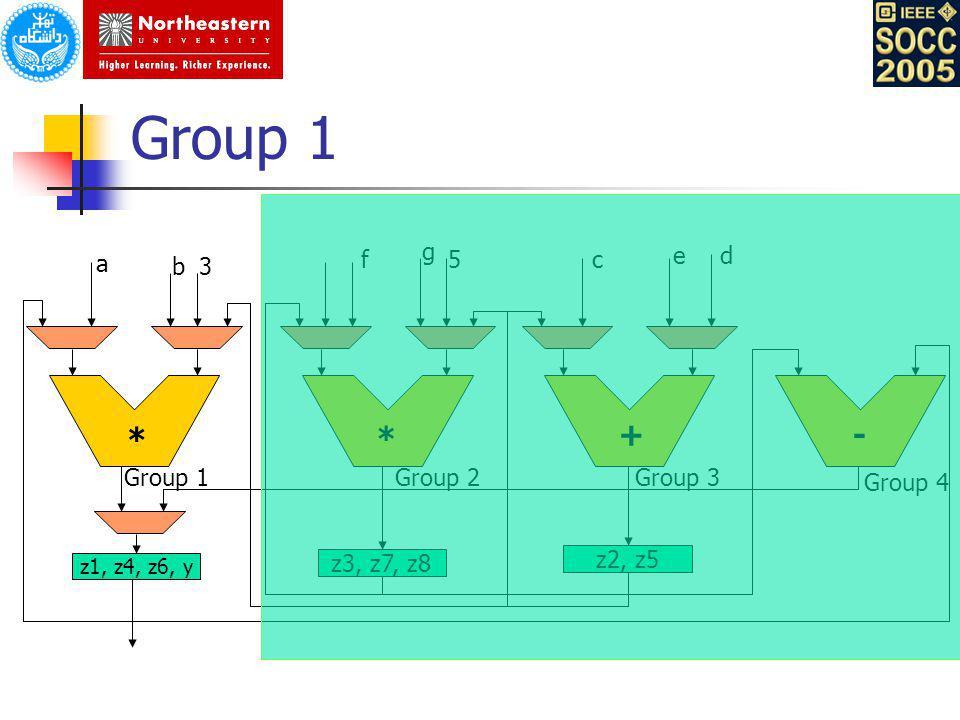 Group 1 * * + - g a f 5 c e d b 3 Group 1 Group 2 Group 3 Group 4