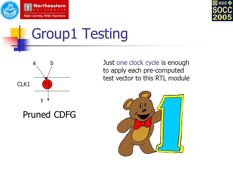 Group1 Testing Pruned CDFG Just one clock cycle is enough